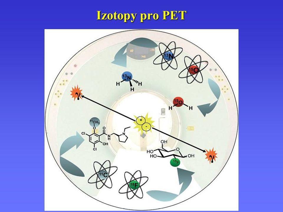 Izotopy pro PET