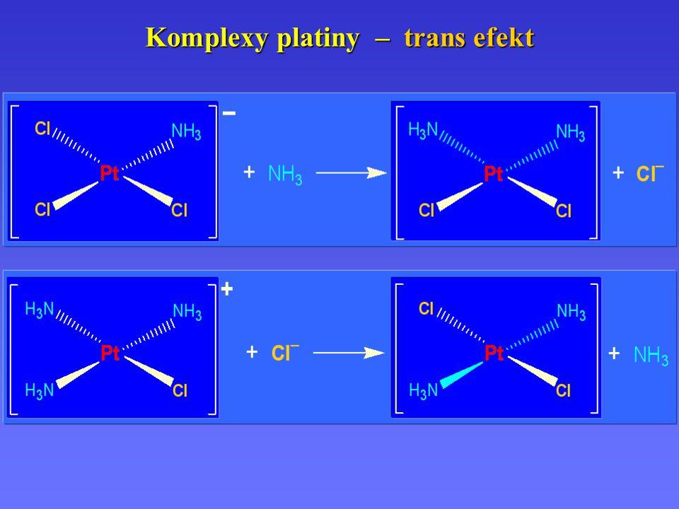 Strukturní změny v DNA: Adukty DNA – cisplatina Jamieson and Lippard, Chem Rev, 99, 2467 (1999); Coste, et al, Nucleic Acids Res, 27, 1837 (1999).