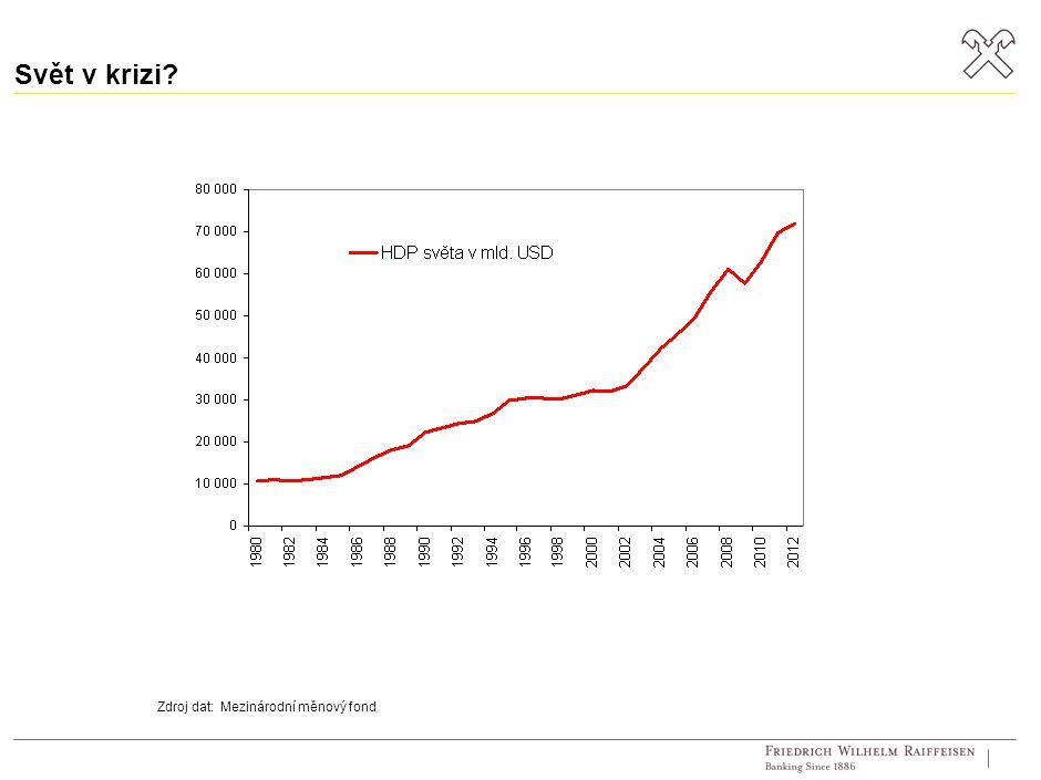 Svět v krizi Zdroj dat: Mezinárodní měnový fond
