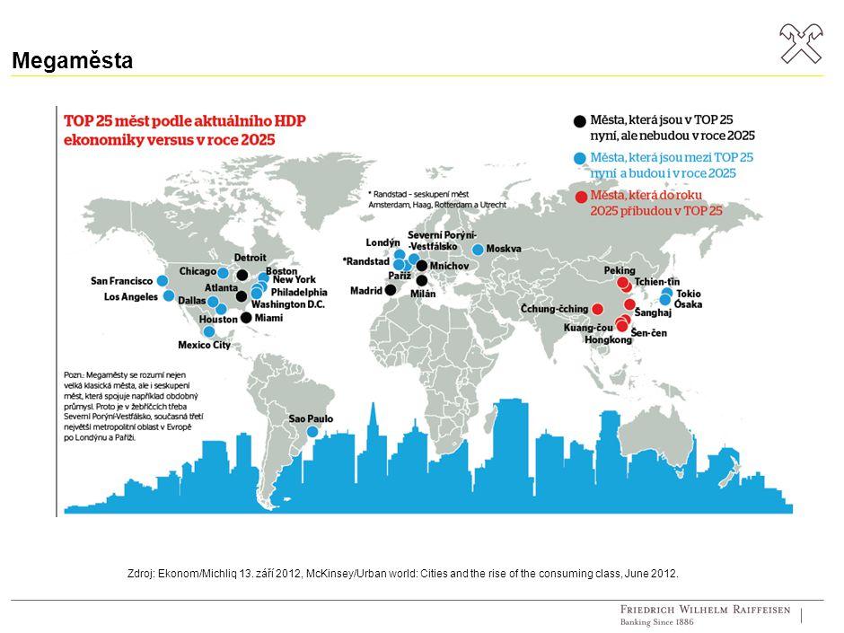 Megaměsta Zdroj: Ekonom/Michliq 13.