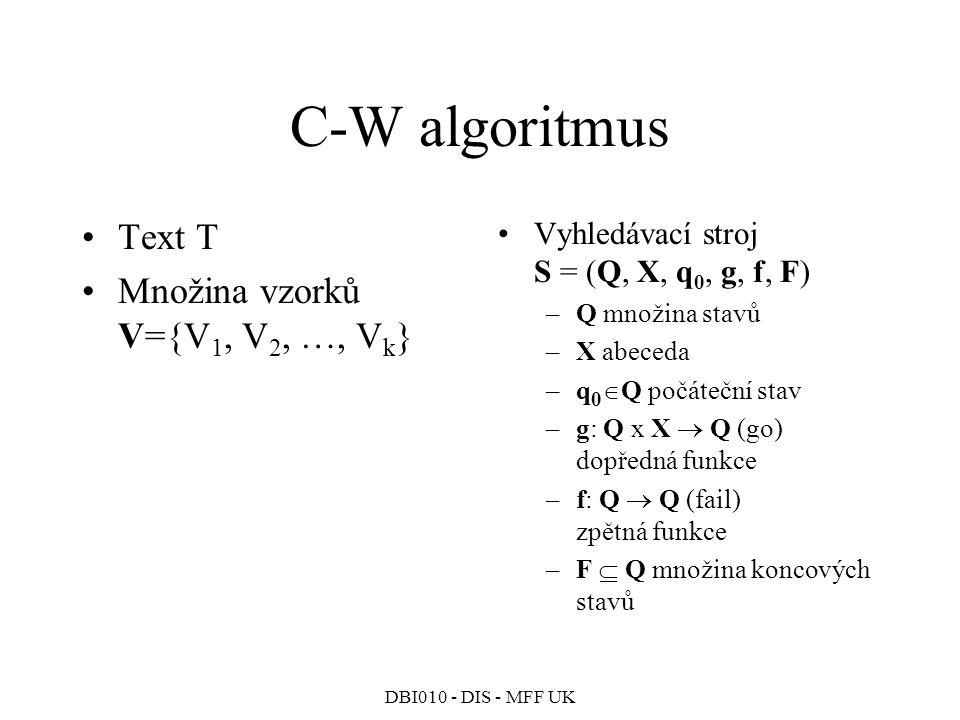 DBI010 - DIS - MFF UK C-W algoritmus Text T Množina vzorků V={V 1, V 2, …, V k } Vyhledávací stroj S = (Q, X, q 0, g, f, F) –Q množina stavů –X abeceda –q 0  Q počáteční stav –g: Q x X  Q (go) dopředná funkce –f: Q  Q (fail) zpětná funkce –F  Q množina koncových stavů
