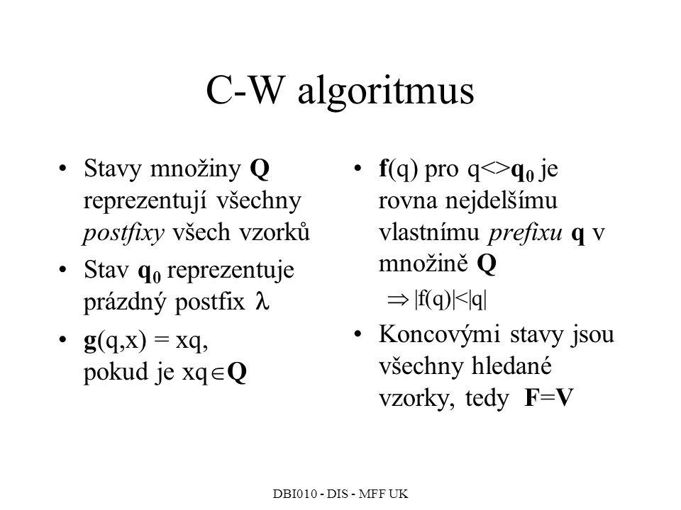 DBI010 - DIS - MFF UK C-W algoritmus Stavy množiny Q reprezentují všechny postfixy všech vzorků Stav q 0 reprezentuje prázdný postfix g(q,x) = xq, pokud je xq  Q f(q) pro q<>q 0 je rovna nejdelšímu vlastnímu prefixu q v množině Q  |f(q)|<|q| Koncovými stavy jsou všechny hledané vzorky, tedy F=V