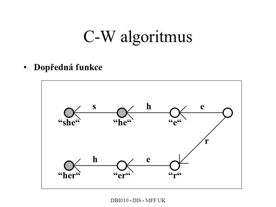 DBI010 - DIS - MFF UK C-W algoritmus Dopředná funkce she e he she he r r er her