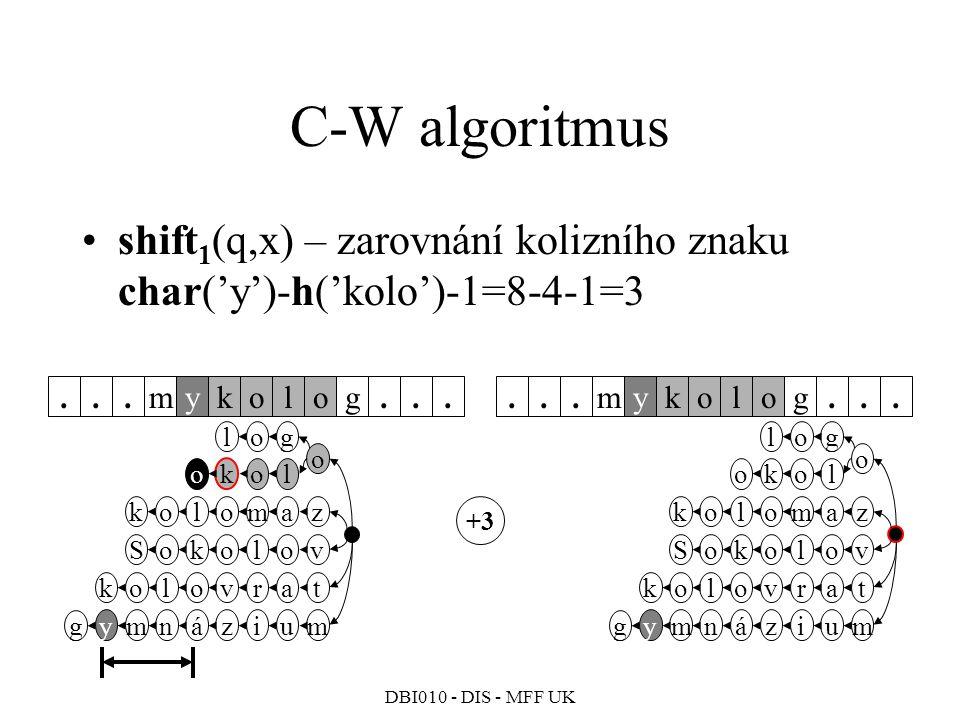 DBI010 - DIS - MFF UK C-W algoritmus shift 1 (q,x) – zarovnání kolizního znaku char('y')-h('kolo')-1=8-4-1=3 mkyolog......mkyolog......