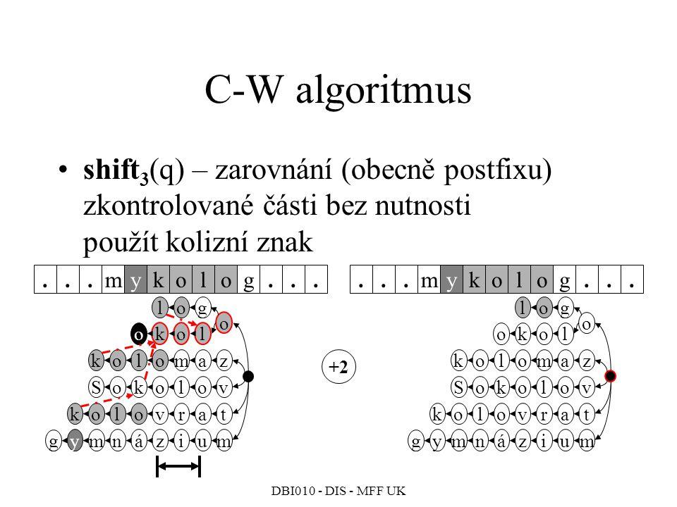 DBI010 - DIS - MFF UK C-W algoritmus shift 3 (q) – zarovnání (obecně postfixu) zkontrolované části bez nutnosti použít kolizní znak mkyolog......mkyolog......