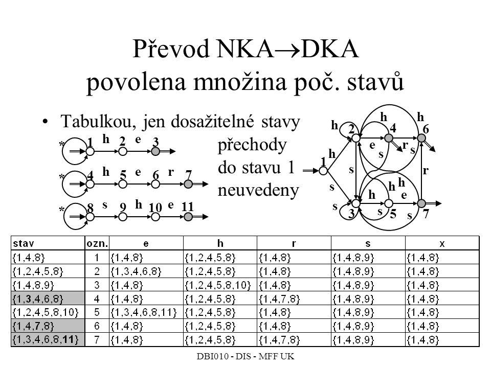 DBI010 - DIS - MFF UK Převod NKA  DKA povolena množina poč.