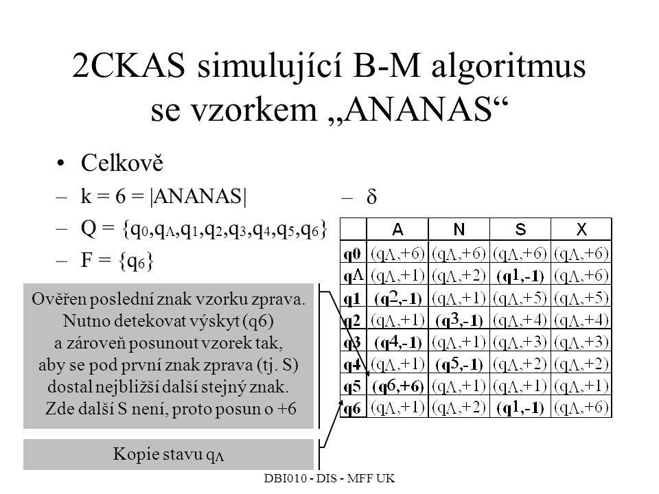"DBI010 - DIS - MFF UK 2CKAS simulující B-M algoritmus se vzorkem ""ANANAS Celkově –k = 6 = |ANANAS| –Q = {q 0,q ,q 1,q 2,q 3,q 4,q 5,q 6 } –F = {q 6 } –– Ověřen poslední znak vzorku zprava."