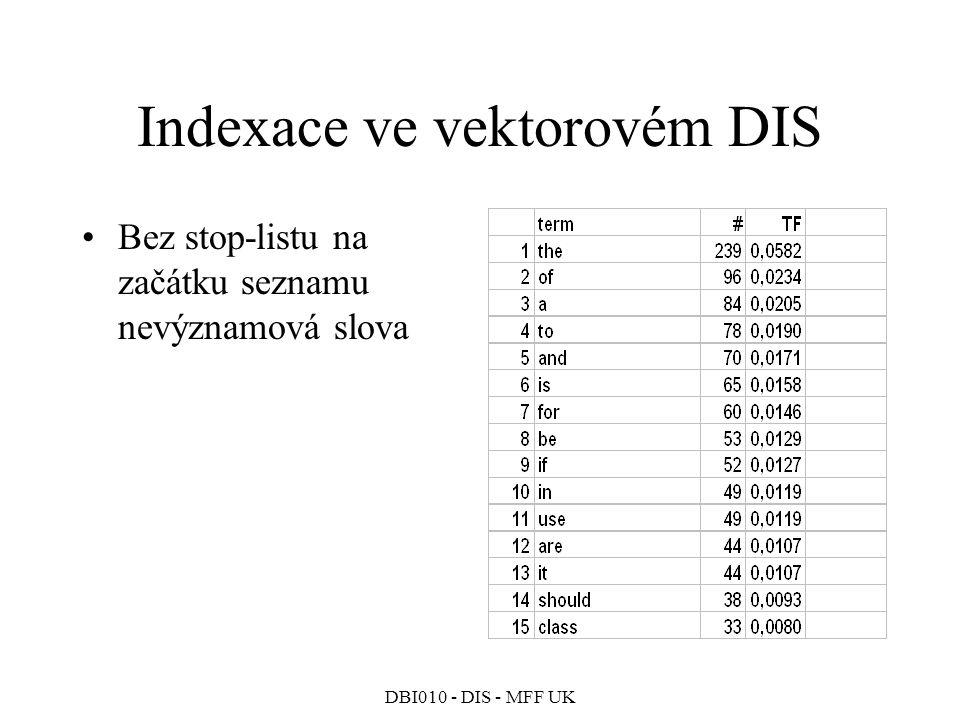 DBI010 - DIS - MFF UK Indexace ve vektorovém DIS Bez stop-listu na začátku seznamu nevýznamová slova