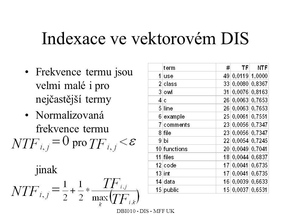 DBI010 - DIS - MFF UK Indexace ve vektorovém DIS Frekvence termu jsou velmi malé i pro nejčastější termy Normalizovaná frekvence termu pro jinak