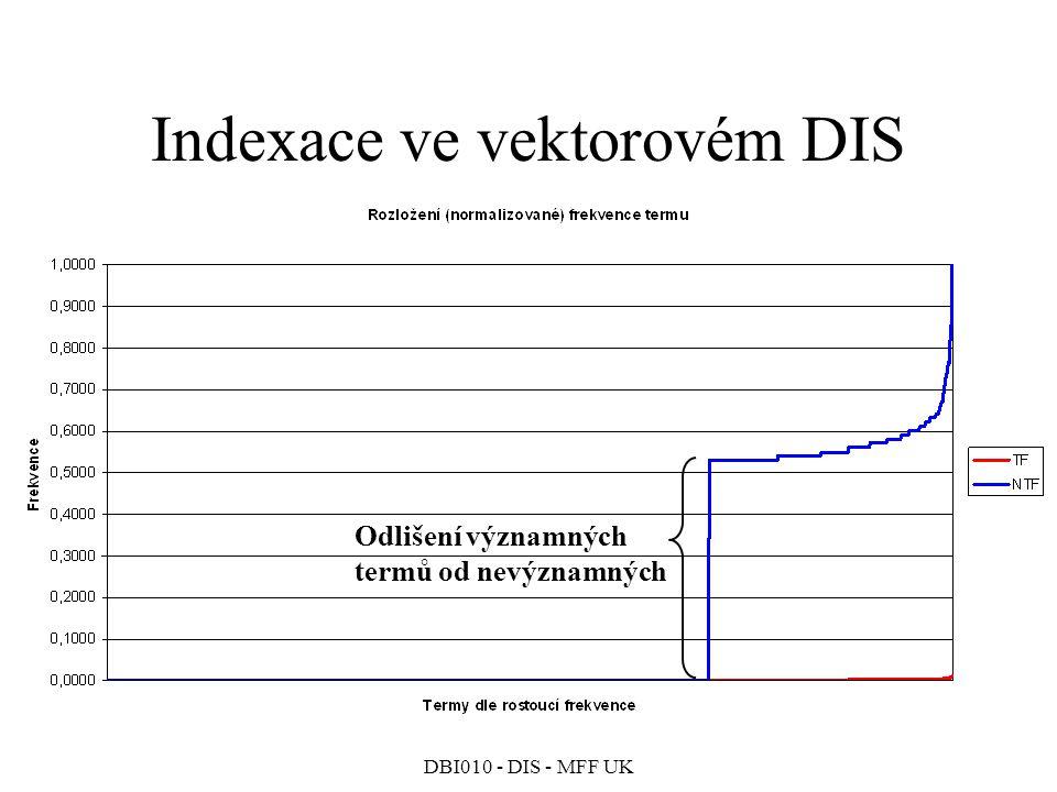DBI010 - DIS - MFF UK Indexace ve vektorovém DIS Odlišení významných termů od nevýznamných