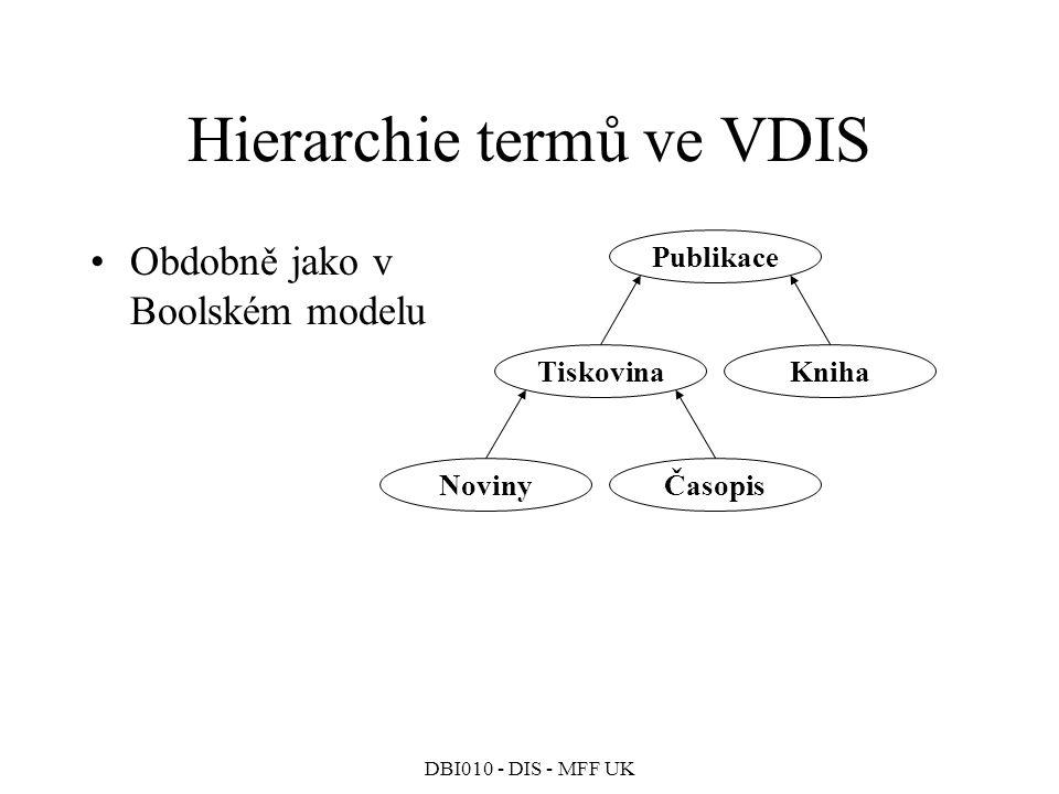 DBI010 - DIS - MFF UK Hierarchie termů ve VDIS Obdobně jako v Boolském modelu Publikace TiskovinaKniha NovinyČasopis