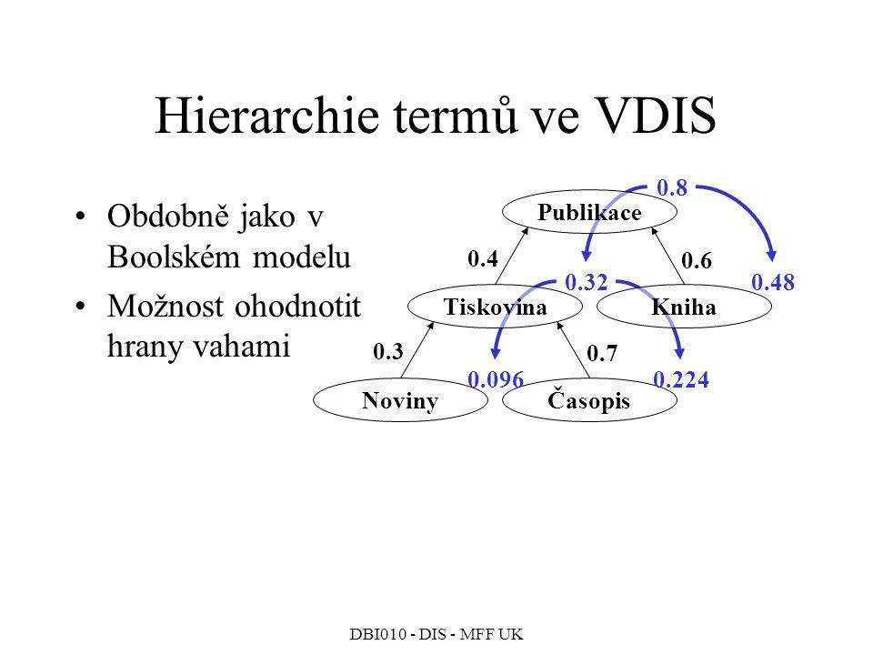 DBI010 - DIS - MFF UK Hierarchie termů ve VDIS Obdobně jako v Boolském modelu Možnost ohodnotit hrany vahami Publikace TiskovinaKniha NovinyČasopis 0.4 0.6 0.3 0.7 0.8 0.480.32 0.2240.096