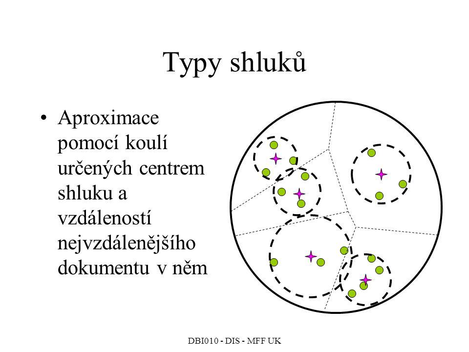 DBI010 - DIS - MFF UK Typy shluků Aproximace pomocí koulí určených centrem shluku a vzdáleností nejvzdálenějšího dokumentu v něm
