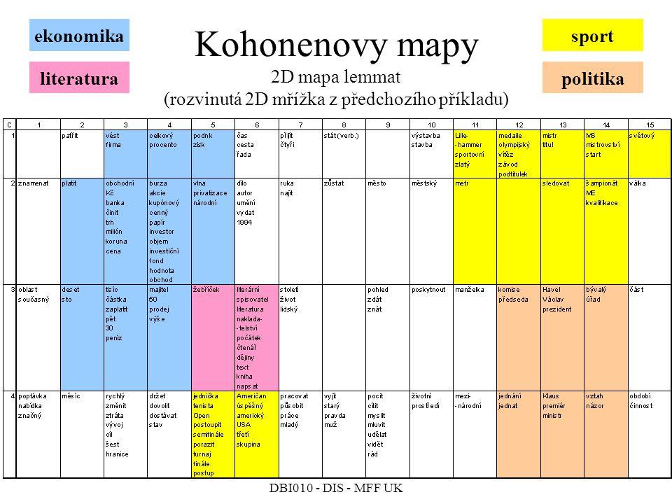 DBI010 - DIS - MFF UK Kohonenovy mapy 2D mapa lemmat (rozvinutá 2D mřížka z předchozího příkladu) ekonomika literatura sport politika