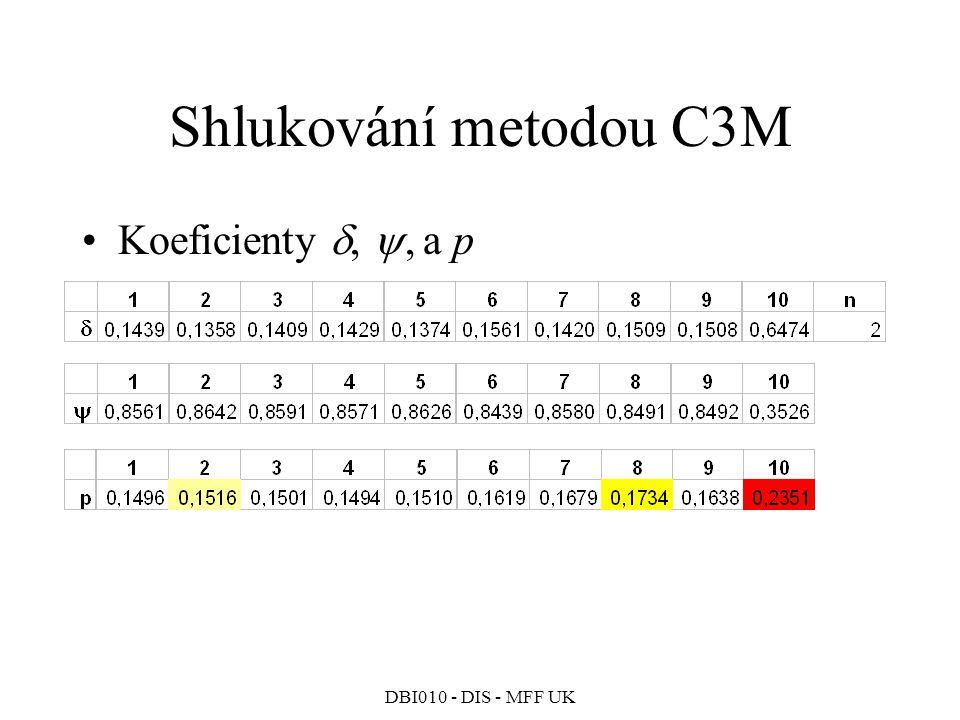 DBI010 - DIS - MFF UK Shlukování metodou C3M Koeficienty , , a p