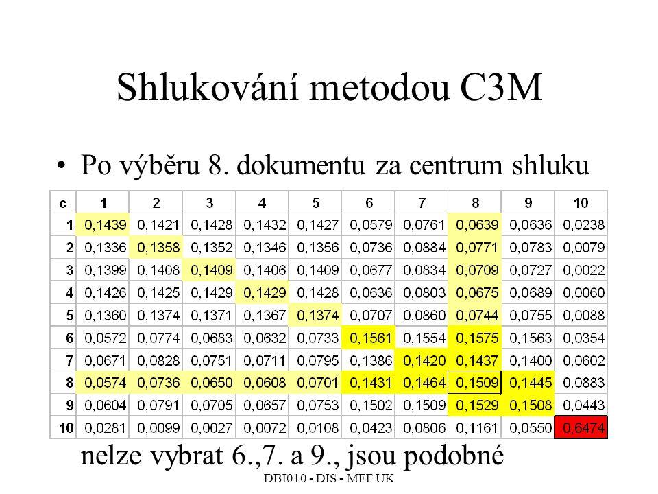 DBI010 - DIS - MFF UK Shlukování metodou C3M Po výběru 8.