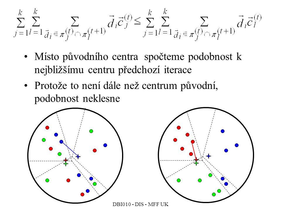 DBI010 - DIS - MFF UK Místo původního centra spočteme podobnost k nejbližšímu centru předchozí iterace Protože to není dále než centrum původní, podobnost neklesne