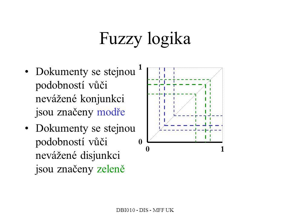 DBI010 - DIS - MFF UK Fuzzy logika Dokumenty se stejnou podobností vůči nevážené konjunkci jsou značeny modře Dokumenty se stejnou podobností vůči nevážené disjunkci jsou značeny zeleně 0 0 1 1