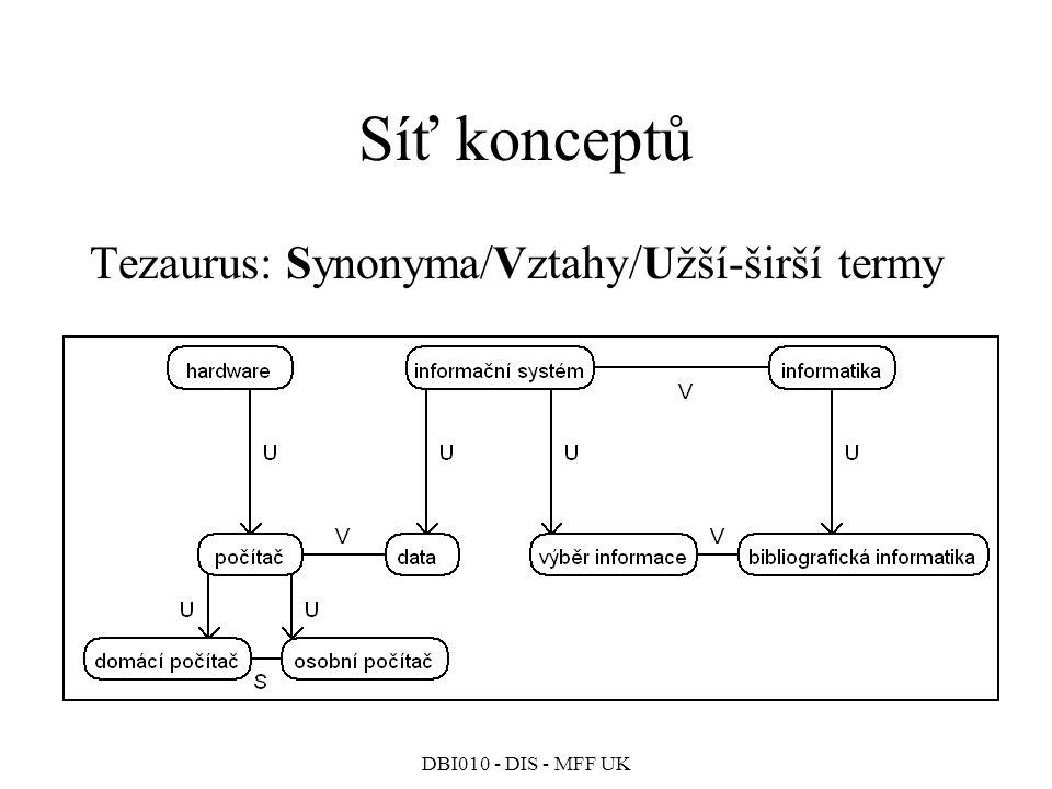 DBI010 - DIS - MFF UK Síť konceptů Tezaurus: Synonyma/Vztahy/Užší-širší termy