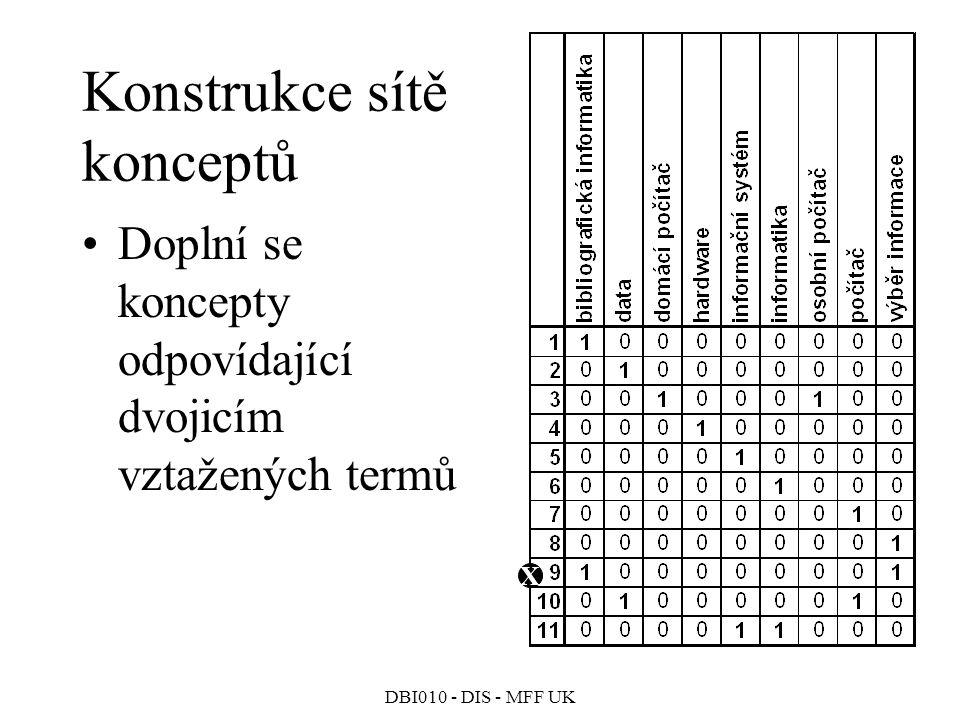 DBI010 - DIS - MFF UK Konstrukce sítě konceptů Doplní se koncepty odpovídající dvojicím vztažených termů X