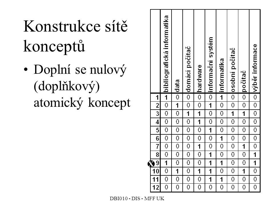 DBI010 - DIS - MFF UK Konstrukce sítě konceptů Doplní se nulový (doplňkový) atomický koncept X