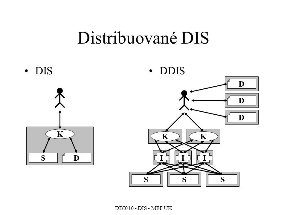 DBI010 - DIS - MFF UK DDIS Distribuované DIS DIS K S D D D D KK SS III S