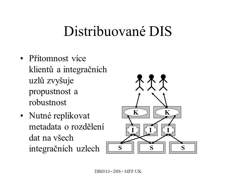 DBI010 - DIS - MFF UK Distribuované DIS Přítomnost více klientů a integračních uzlů zvyšuje propustnost a robustnost Nutné replikovat metadata o rozdělení dat na všech integračních uzlech K KSSIIIS