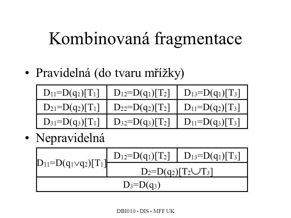DBI010 - DIS - MFF UK Kombinovaná fragmentace Pravidelná (do tvaru mřížky) Nepravidelná D 11 =D(q 1 )[T 1 ]D 12 =D(q 1 )[T 2 ]D 13 =D(q 1 )[T 3 ] D 21 =D(q 2 )[T 1 ]D 22 =D(q 2 )[T 2 ]D 11 =D(q 2 )[T 3 ] D 31 =D(q 3 )[T 1 ]D 32 =D(q 3 )[T 2 ]D 11 =D(q 3 )[T 3 ] D 11 =D(q 1  q 2 )[T 1 ] D 12 =D(q 1 )[T 2 ]D 13 =D(q 1 )[T 3 ] D 2 =D(q 2 )[T 2  T 3 ] D 3 =D(q 3 )