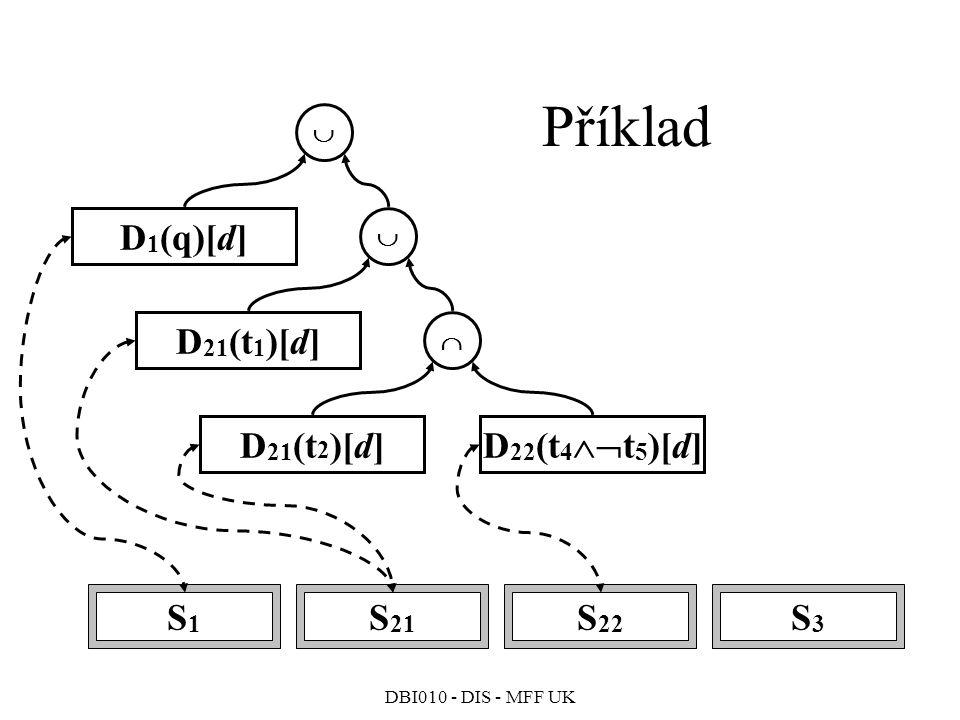 DBI010 - DIS - MFF UK Příklad D 22 (t 4  t 5 )[d] D 21 (t 2 )[d] D 1 (q)[d] D 21 (t 1 )[d]    S1S1 S 21 S 22 S3S3