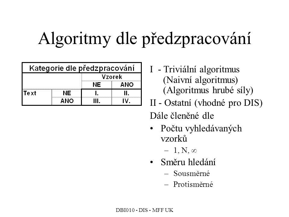 DBI010 - DIS - MFF UK Algoritmy dle předzpracování I - Triviální algoritmus (Naivní algoritmus) (Algoritmus hrubé síly) II - Ostatní (vhodné pro DIS) Dále členěné dle Počtu vyhledávaných vzorků –1, N,  Směru hledání –Sousměrné –Protisměrné