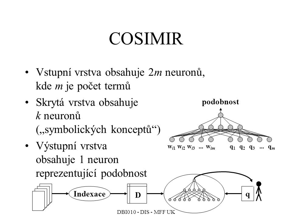 "DBI010 - DIS - MFF UK COSIMIR Vstupní vrstva obsahuje 2m neuronů, kde m je počet termů Skrytá vrstva obsahuje k neuronů (""symbolických konceptů ) Výstupní vrstva obsahuje 1 neuron reprezentující podobnost Indexace D q wi1wi1 wi2wi2 wi3wi3...w im q1q1 q2q2 q3q3...qmqm podobnost"