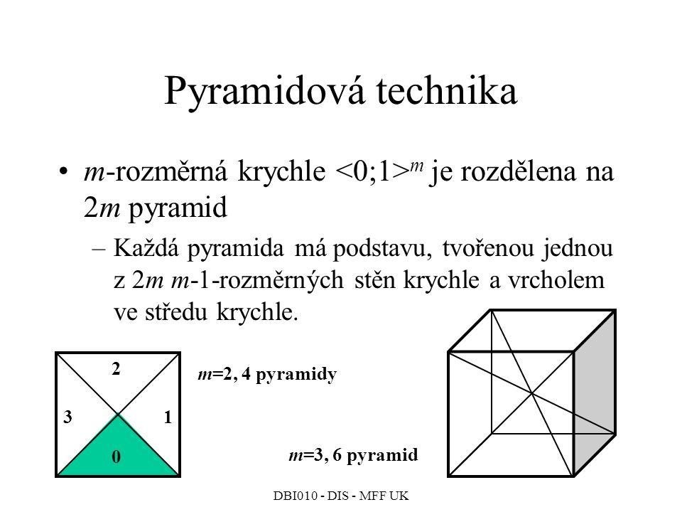 DBI010 - DIS - MFF UK Pyramidová technika m-rozměrná krychle m je rozdělena na 2m pyramid –Každá pyramida má podstavu, tvořenou jednou z 2m m-1-rozměrných stěn krychle a vrcholem ve středu krychle.