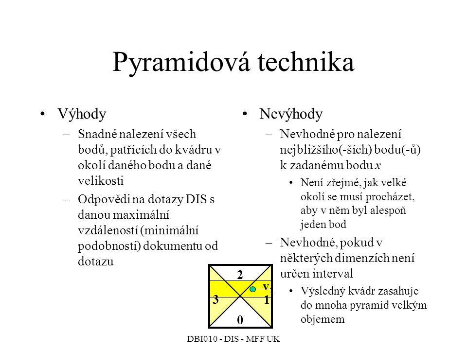 DBI010 - DIS - MFF UK Pyramidová technika Výhody –Snadné nalezení všech bodů, patřících do kvádru v okolí daného bodu a dané velikosti –Odpovědi na dotazy DIS s danou maximální vzdáleností (minimální podobností) dokumentu od dotazu Nevýhody –Nevhodné pro nalezení nejbližšího(-ších) bodu(-ů) k zadanému bodu x Není zřejmé, jak velké okolí se musí procházet, aby v něm byl alespoň jeden bod –Nevhodné, pokud v některých dimenzích není určen interval Výsledný kvádr zasahuje do mnoha pyramid velkým objemem 0 1 2 3 v1v1