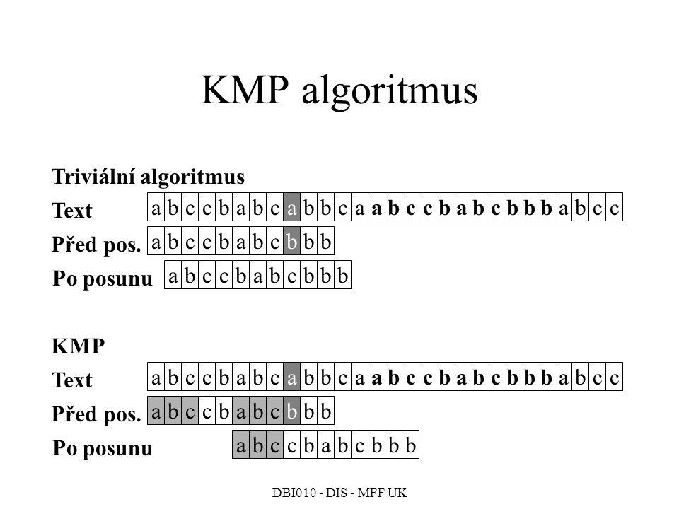 DBI010 - DIS - MFF UK KMP algoritmus abccbabcabbcaabccbabcbbbabcc abccbabcbbb abccbabcbbb Text Před pos.