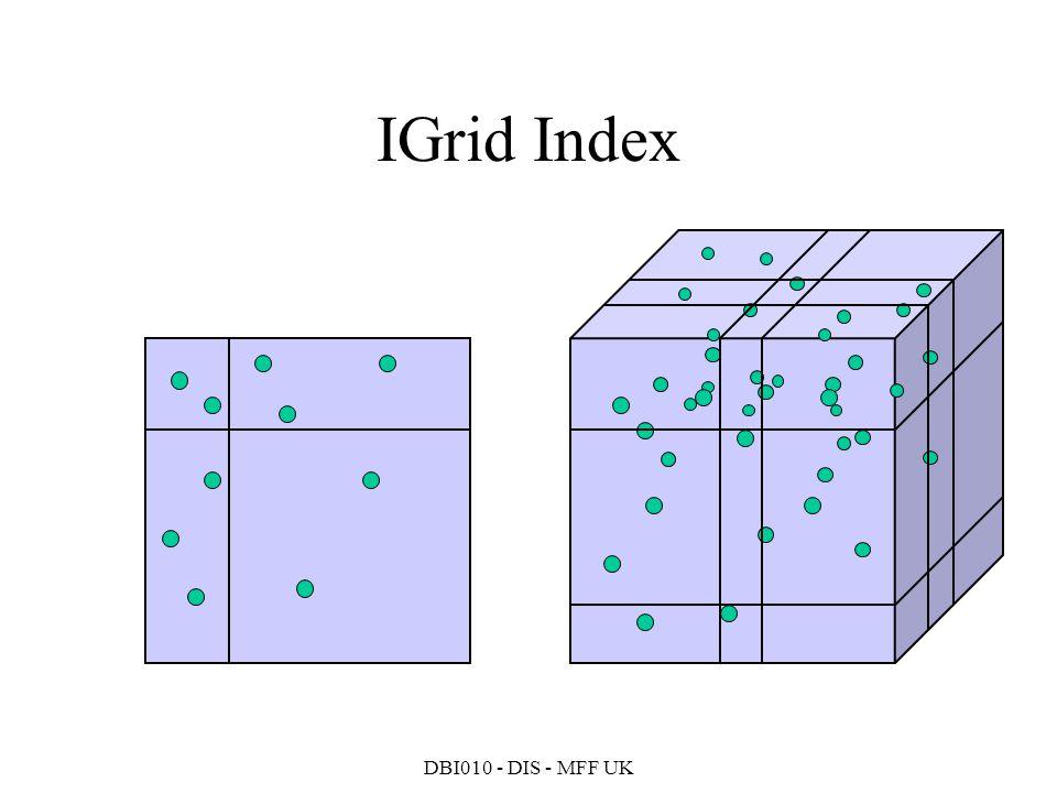 DBI010 - DIS - MFF UK IGrid Index