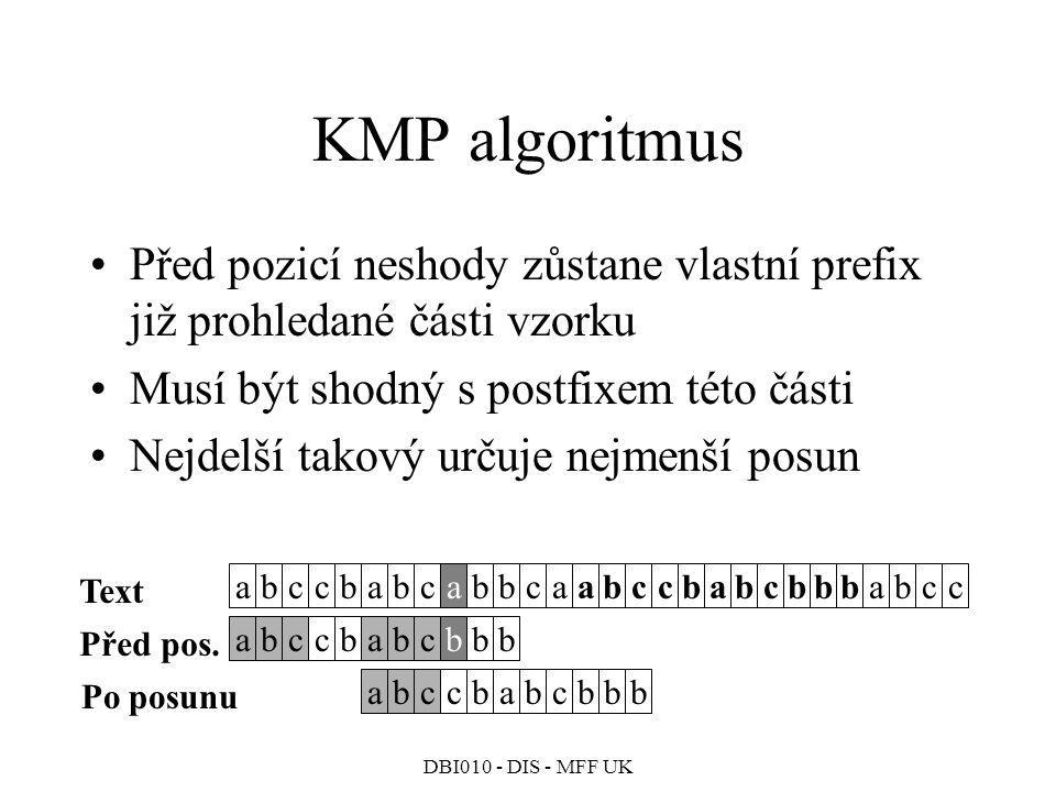 DBI010 - DIS - MFF UK KMP algoritmus Před pozicí neshody zůstane vlastní prefix již prohledané části vzorku Musí být shodný s postfixem této části Nejdelší takový určuje nejmenší posun abccbabcabbcaabccbabcbbbabcc abccbabcbbb abccbabcbbb Text Před pos.