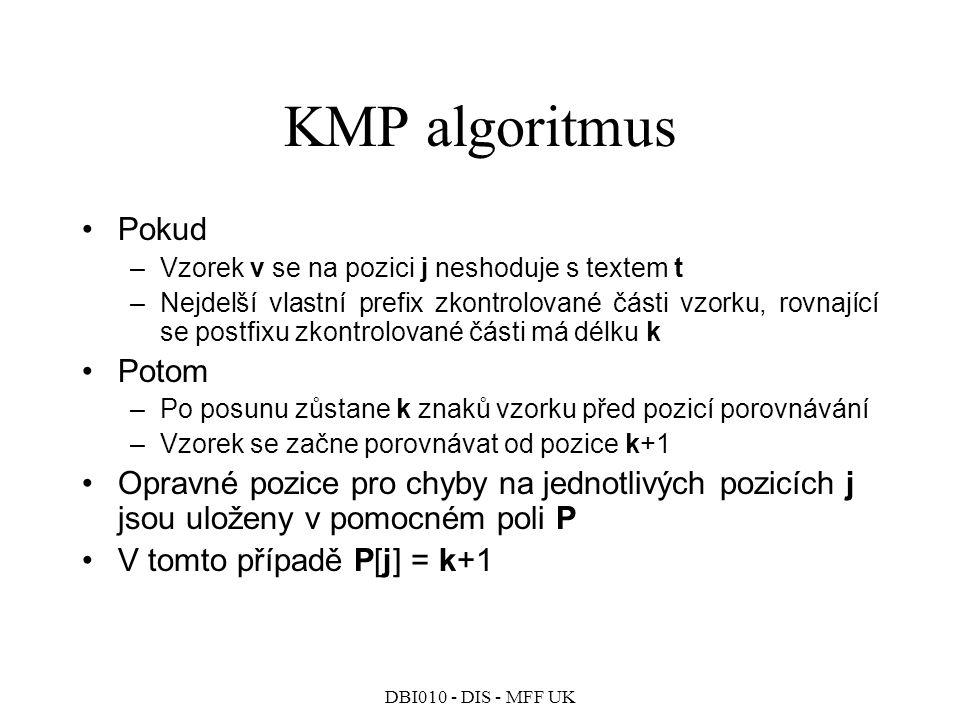DBI010 - DIS - MFF UK KMP algoritmus Pokud –Vzorek v se na pozici j neshoduje s textem t –Nejdelší vlastní prefix zkontrolované části vzorku, rovnající se postfixu zkontrolované části má délku k Potom –Po posunu zůstane k znaků vzorku před pozicí porovnávání –Vzorek se začne porovnávat od pozice k+1 Opravné pozice pro chyby na jednotlivých pozicích j jsou uloženy v pomocném poli P V tomto případě P[j] = k+1