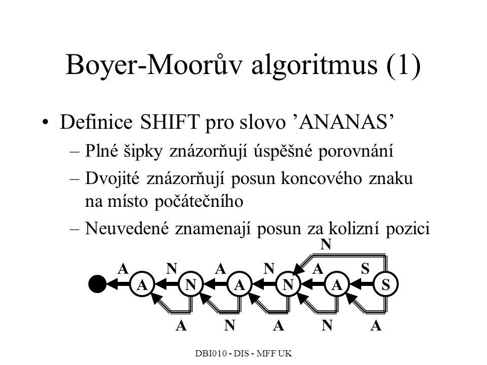 DBI010 - DIS - MFF UK Boyer-Moorův algoritmus (1) Definice SHIFT pro slovo 'ANANAS' –Plné šipky znázorňují úspěšné porovnání –Dvojité znázorňují posun koncového znaku na místo počátečního –Neuvedené znamenají posun za kolizní pozici SANANA SANANA ANANA N