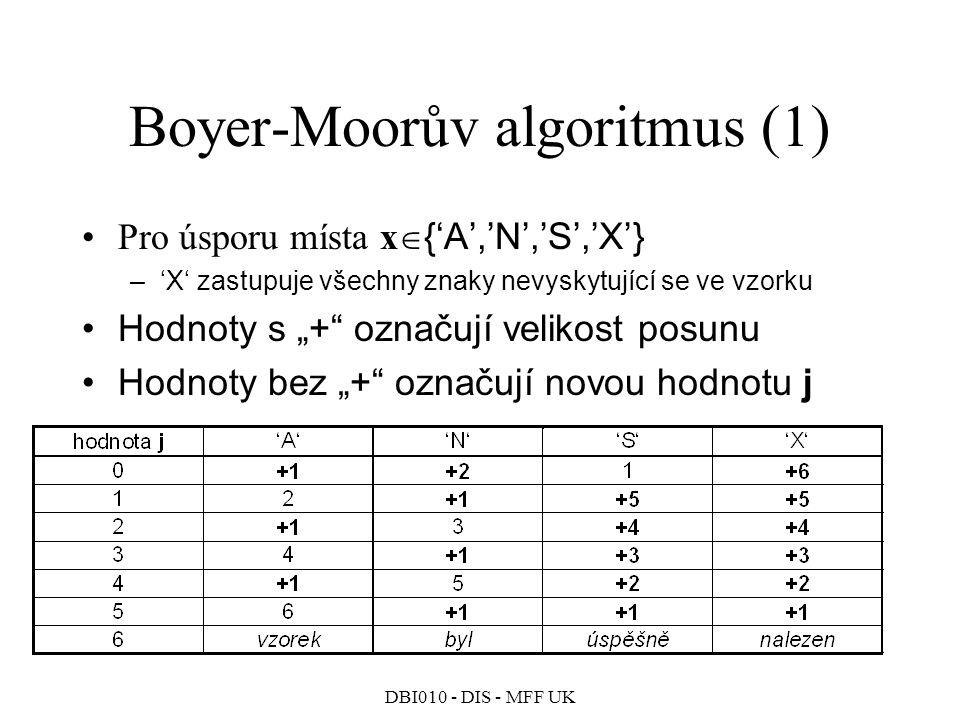"""DBI010 - DIS - MFF UK Boyer-Moorův algoritmus (1) Pro úsporu místa x  {'A','N','S','X'} –'X' zastupuje všechny znaky nevyskytující se ve vzorku Hodnoty s """"+ označují velikost posunu Hodnoty bez """"+ označují novou hodnotu j"""