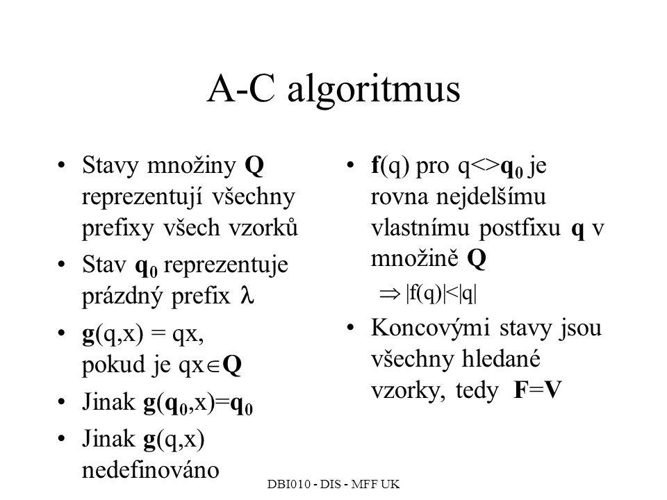 DBI010 - DIS - MFF UK A-C algoritmus Stavy množiny Q reprezentují všechny prefixy všech vzorků Stav q 0 reprezentuje prázdný prefix g(q,x) = qx, pokud je qx  Q Jinak g(q 0,x)=q 0 Jinak g(q,x) nedefinováno f(q) pro q<>q 0 je rovna nejdelšímu vlastnímu postfixu q v množině Q  |f(q)|<|q| Koncovými stavy jsou všechny hledané vzorky, tedy F=V