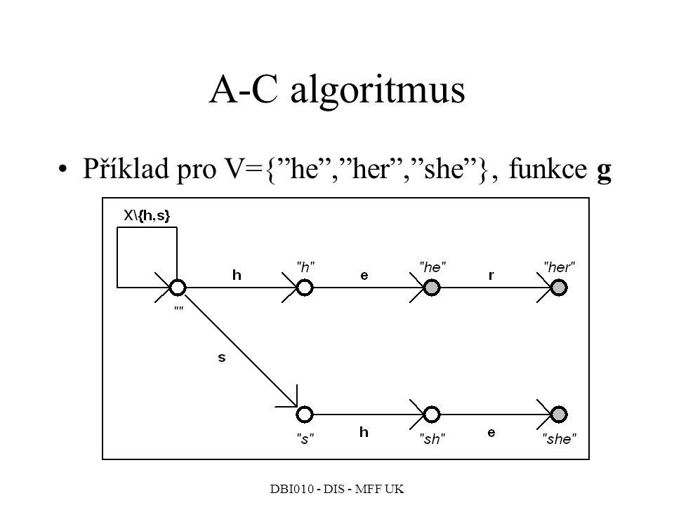 DBI010 - DIS - MFF UK A-C algoritmus Příklad pro V={ he , her , she }, funkce g