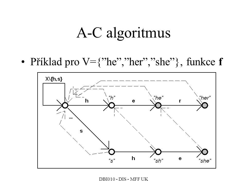 DBI010 - DIS - MFF UK A-C algoritmus Příklad pro V={ he , her , she }, funkce f