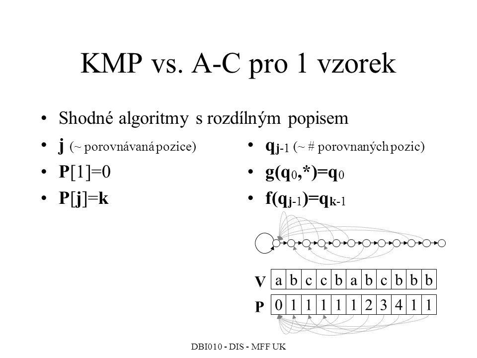 DBI010 - DIS - MFF UK KMP vs.