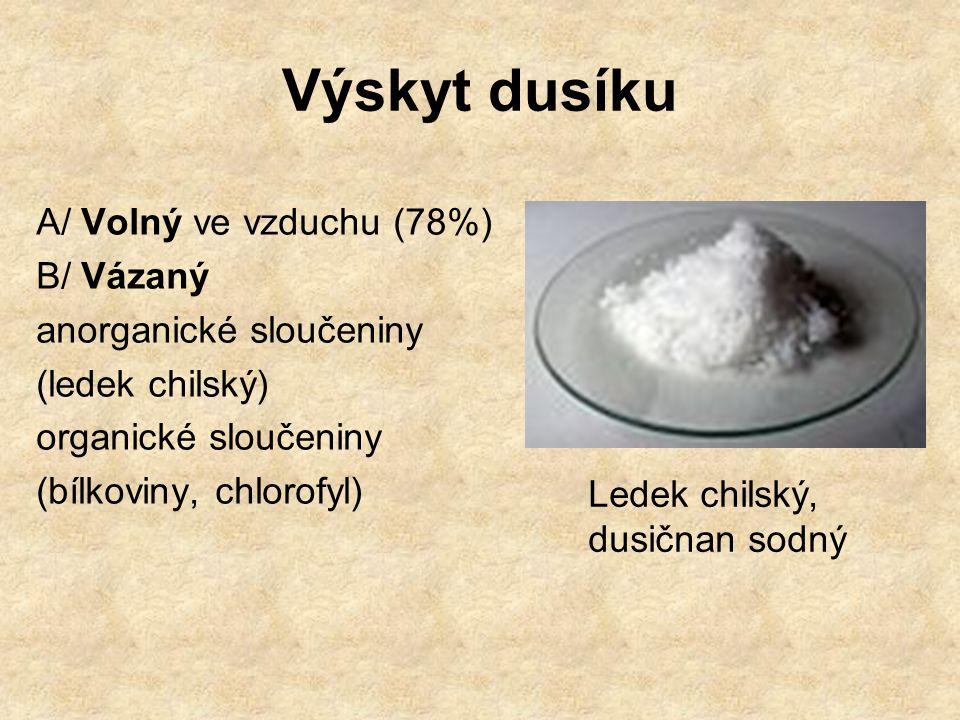 Výskyt dusíku A/ Volný ve vzduchu (78%) B/ Vázaný anorganické sloučeniny (ledek chilský) organické sloučeniny (bílkoviny, chlorofyl) Ledek chilský, dusičnan sodný