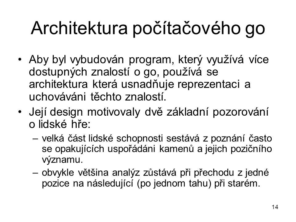 14 Architektura počítačového go Aby byl vybudován program, který využívá více dostupných znalostí o go, používá se architektura která usnadňuje reprez