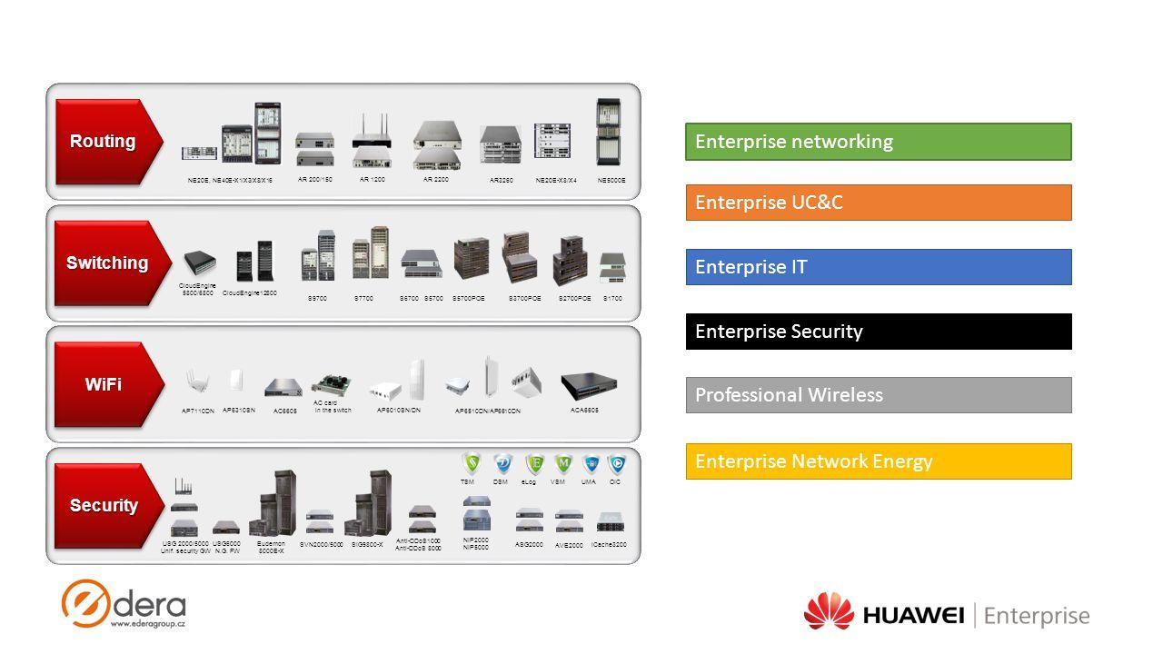 Enterprise networking Enterprise UC&C Enterprise IT Enterprise Security Professional Wireless Enterprise Network Energy