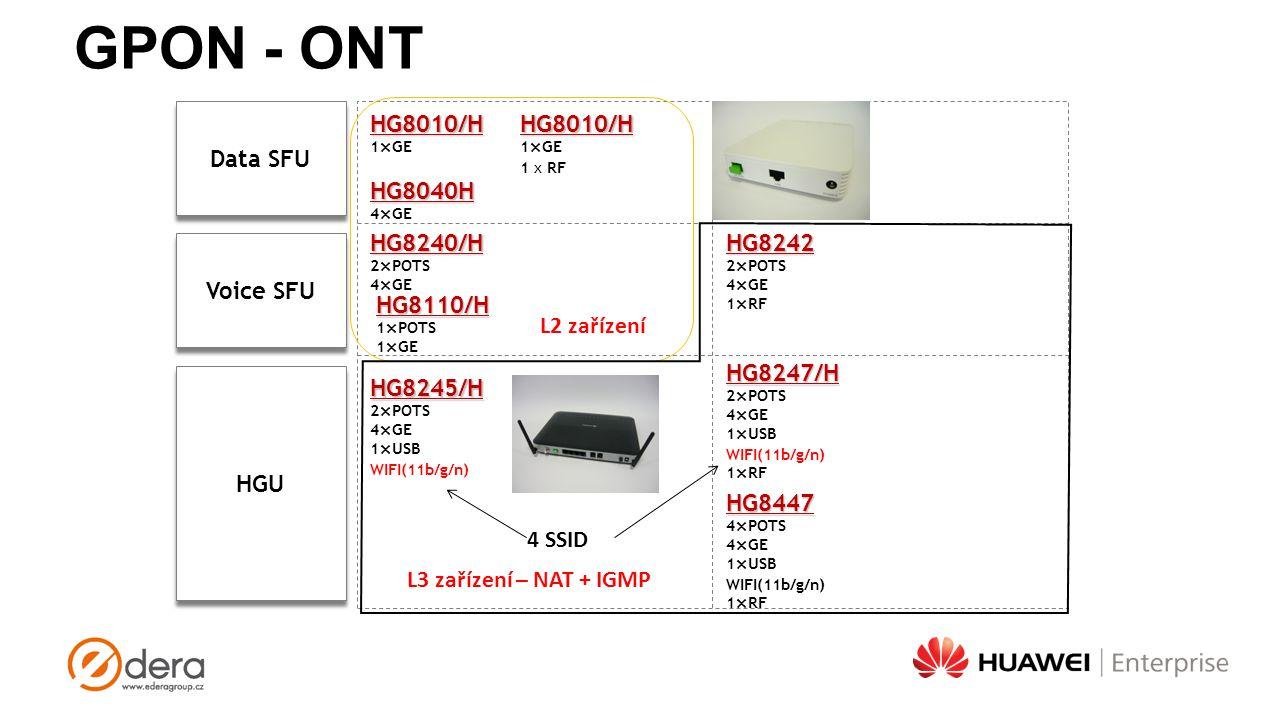 GPON - ONT Data SFU HG8240/H 2×POTS 4×GEHG8242 2×POTS 4×GE 1×RF HG8245/H 2×POTS 4×GE 1×USB WIFI(11b/g/n) HG8247/H 2×POTS 4×GE 1×USB WIFI(11b/g/n) 1×RF