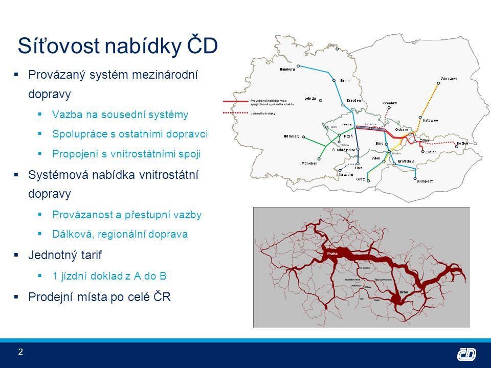 2 Síťovost nabídky ČD  Provázaný systém mezinárodní dopravy  Vazba na sousední systémy  Spolupráce s ostatními dopravci  Propojení s vnitrostátním