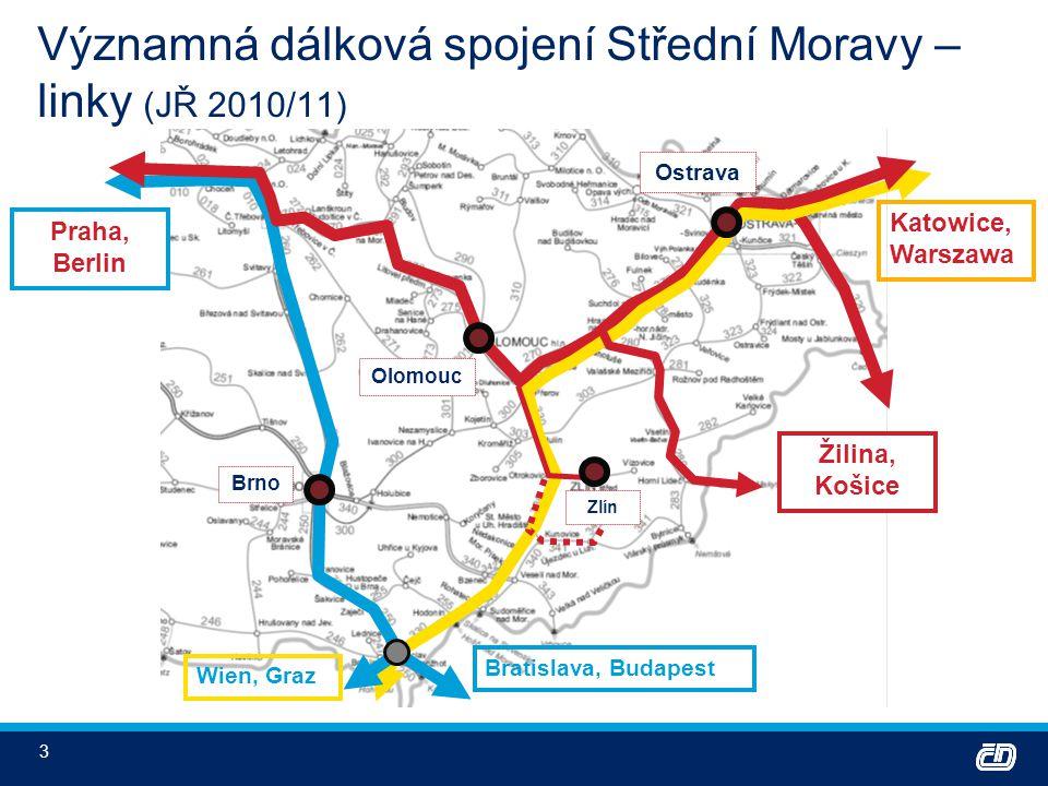 3 Významná dálková spojení Střední Moravy – linky (JŘ 2010/11) Žilina, Košice Zlín Brno Olomouc Ostrava Katowice, Warszawa Praha, Berlin Wien, Graz Br