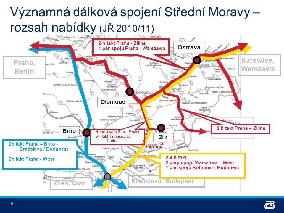 5 Výhledové možné spojení Brno - Zlín  Spojení krajských měst a dalších významných center  Kroměříž apod.